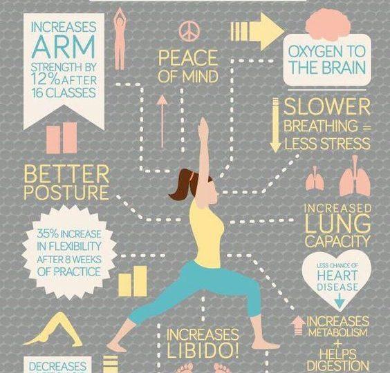 10 Incredible Health Secrets from Yoga Teachers